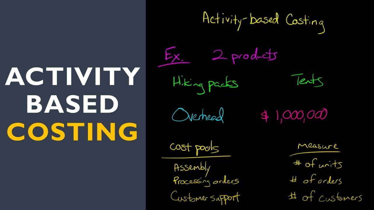 traditional costing disadvantages Abc vs traditional costing the difference between abc or activity based costing and tca or traditional cost accounting is that abc is complex whereas tca is simple.