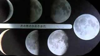 月の出方とその形には決まりがあります。