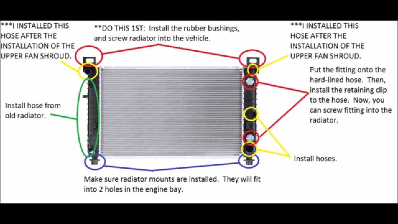 chevy silverado radiator installation 4 8 liter 99 06 gmc youtube rh youtube com chevy suburban exhaust diagram chevy suburban engine diagram [ 1280 x 720 Pixel ]