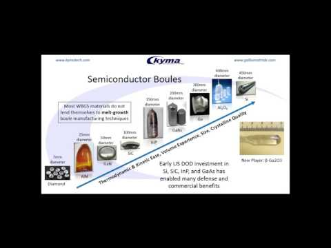 EPIC Energy Seminar: Applications of Wide Bandgap Semiconductor Materials to Power Electronics