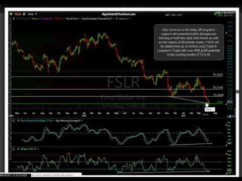 Solar Stock Trade Ideas 6-19-17