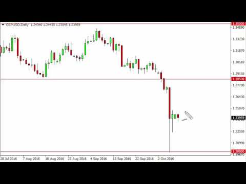 GBP/USD Technical Analysis for October 11 2016 by FXEmpire.com