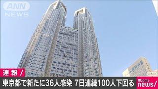 東京で新たに36人の感染確認 4日連続で50人下回る(20/05/09)