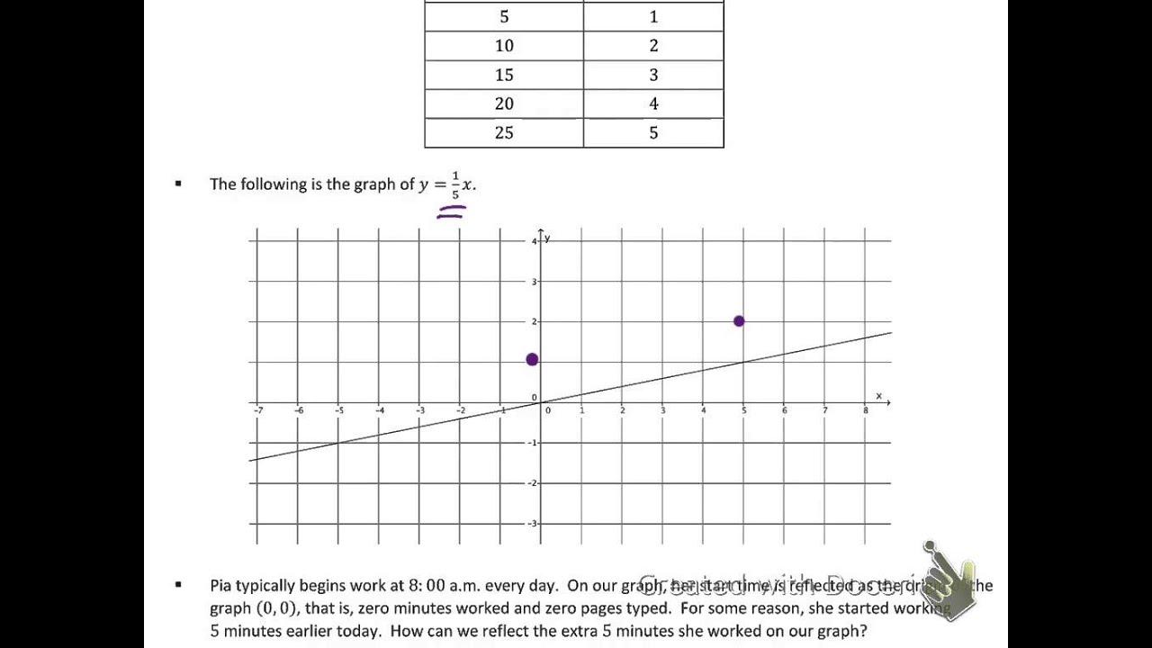 8th Grade Math Module 4 Lesson 24