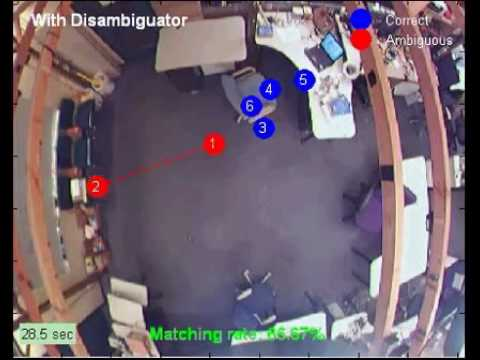 Tracking 6 peoples position in real time with disambiguation algorithm