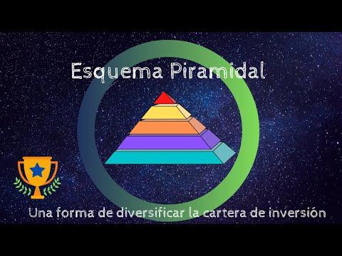 ¿Que es el esquema Ponzi o piramidal?из YouTube · Длительность: 22 мин40 с