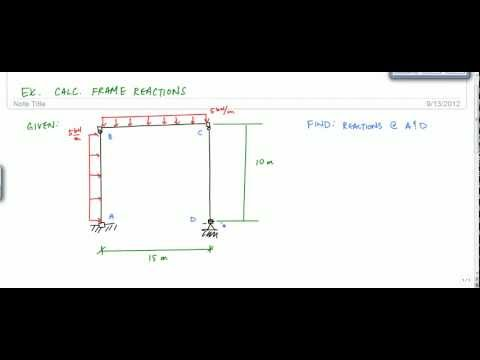 Calculating Reactions of a Frame - Structural Analysis