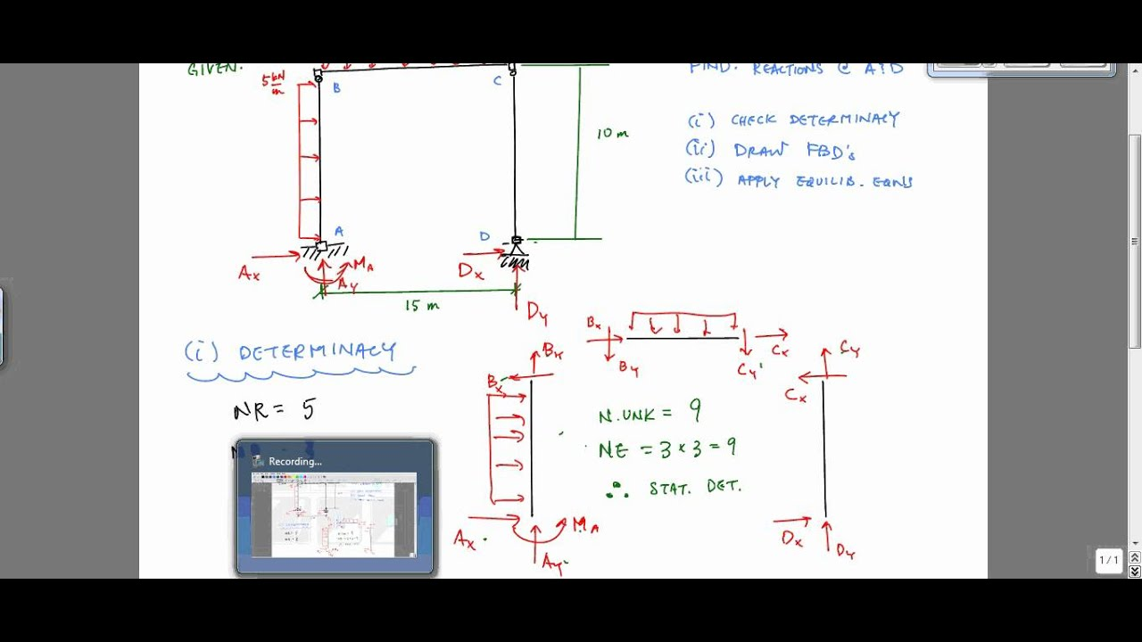 Frame Structural Analysis Draw The Shear And Moment Diagram For Overhang Cheggcom Calculating Reactions Of A You
