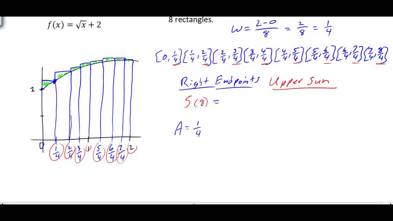 Upper And Lower Sums Example 1 Youtube