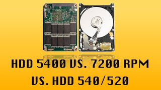 HDD 5400 RPM & 7200 RPM vs. SSD 540/520 MB/s | Full HD