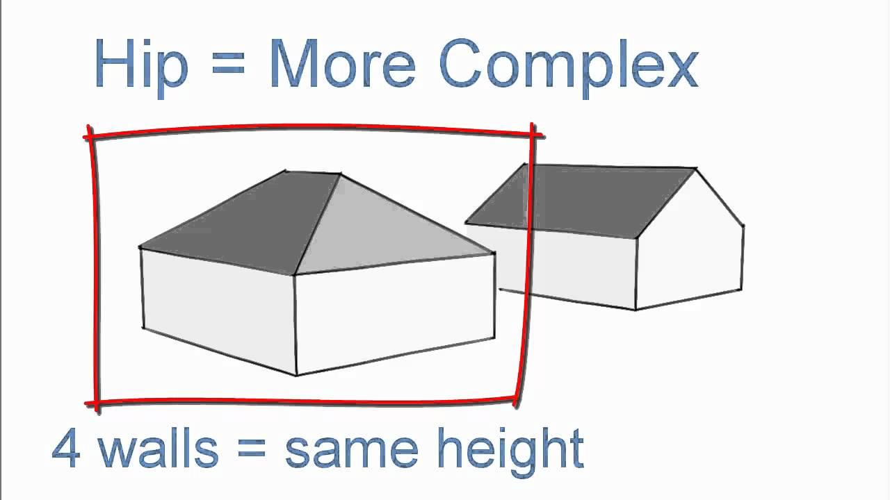 Houseplans Com Gable Vs Hip Roofs Youtube