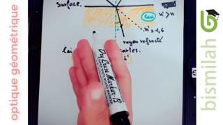Optique Géométrique SMPC SMAI S2 en Arabe (Darija) partie#2