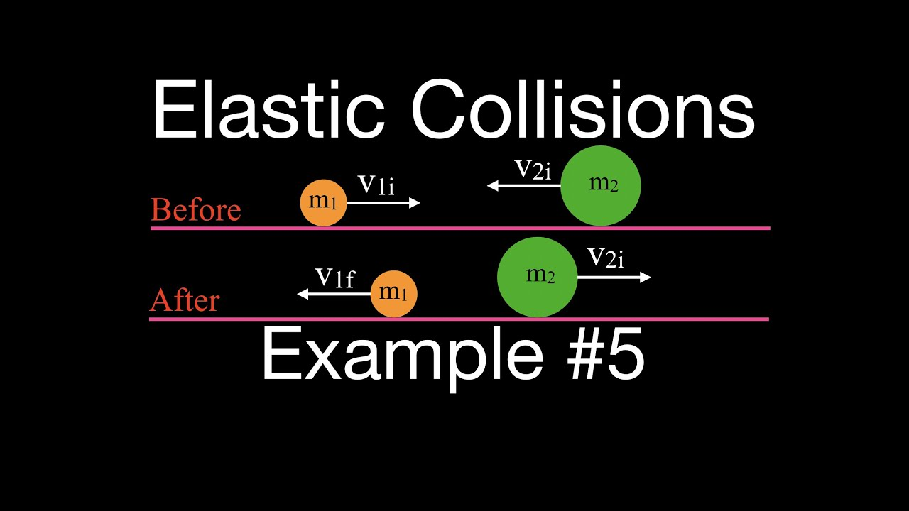 Momentum 15 Of 16 Elastic Collisions Example 5 Youtube