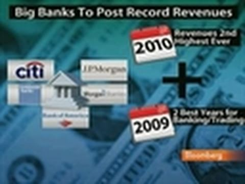 Wall Street Set for Record Revenue in '09-10 Recovery