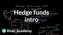 Hedge funds intro | Finance & Capital Markets | Khan Academy
