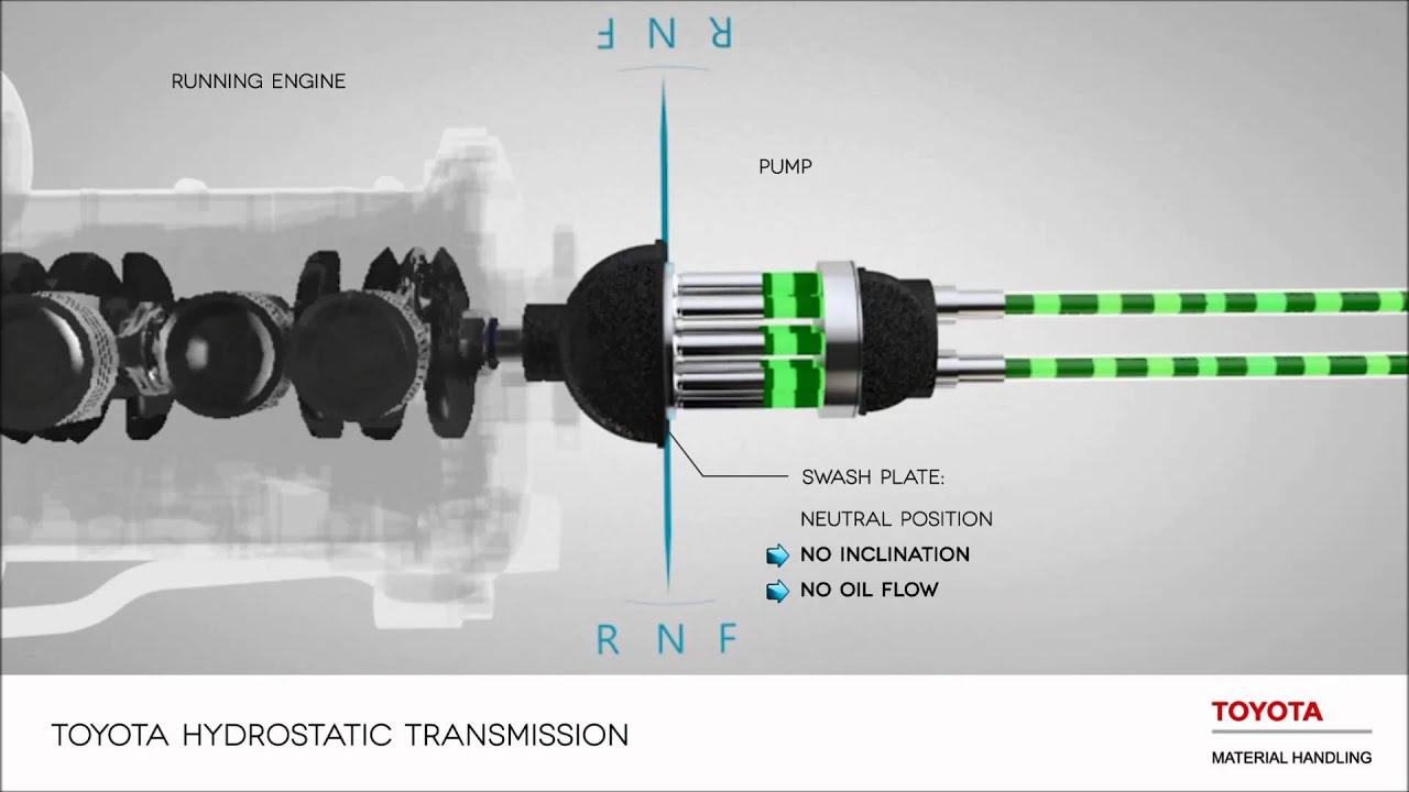 hight resolution of your guide to forklift truck transmissions