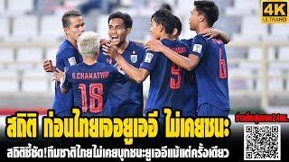 สถิติชี้ชัด-ทีมชาติไทยไม่เคยบุกชนะยูเออีแม้แต่ครั้งเดียว