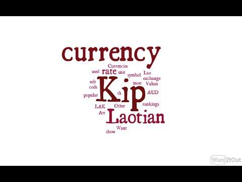 Laotian Currency - Kip