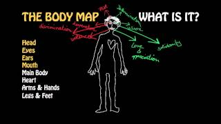 THE BODY MAPPING TOOL