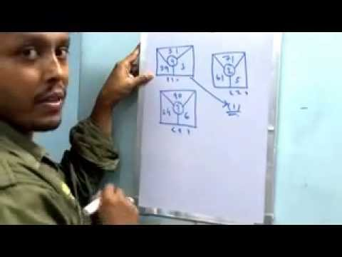 Math Puzzles Video Tricks | Brain Teaser Solving | Maths Riddle for IBPS, IAS, Bank PO, RRB, SSC