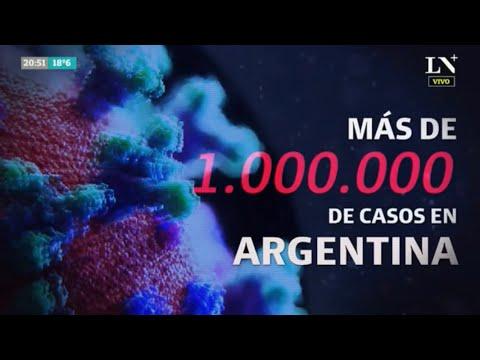 Coronavirus: Argentina superó