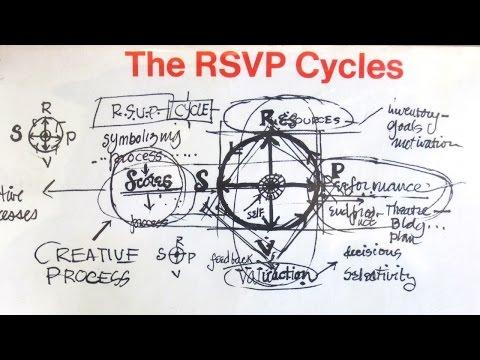 Lawrence Halprin On Design: RSVP Cycles