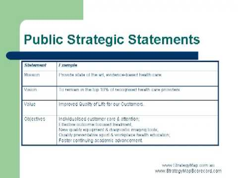 www.StrategyKpi.com V6.6 Create Vision Mission Value Statements Strategy Map Balanced Scorecard