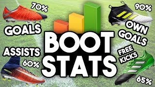 Can you guess which boot dominated... you won't believe it!