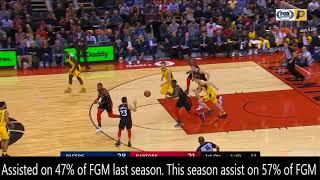 Raptors 2017/18 offense