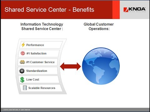 Shared Service Center SSC Operations Benefits from User Experience Management UEM Nov 2013