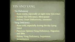 hqdefault - Kidney Liver Yin Deficiency Symptoms