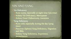 hqdefault - Kidney Yin Deficiency Symptoms