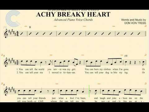 Tenor Sax  Achy Breaky Heart  Billy Ray Cyrus  Sheet Music, Chords, & Vocals