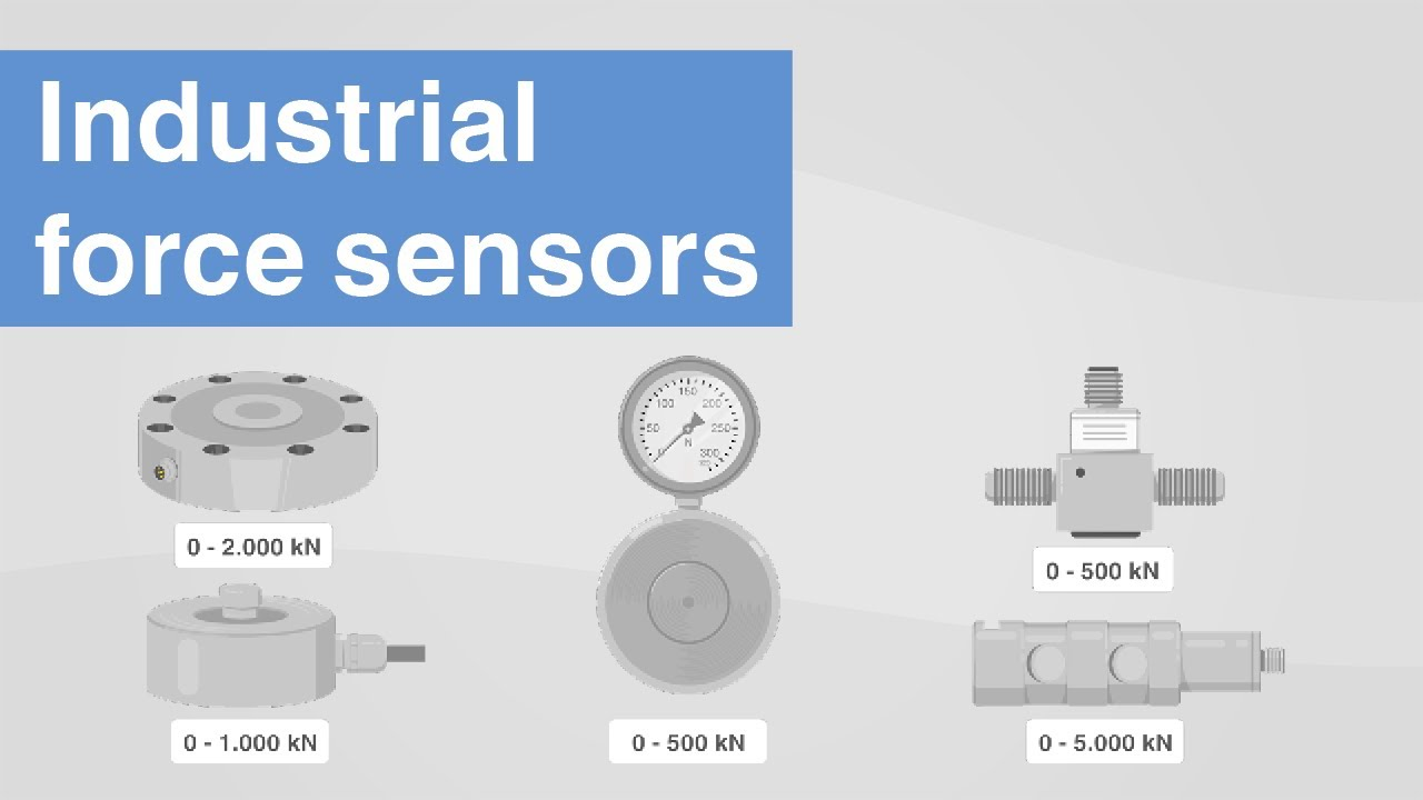 Industrial force sensors | Which sensor technologies are there for force measurement?