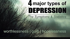 Depression | What is depression | Symptoms of depression