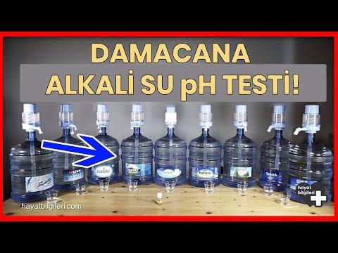 Damacana Su kullanıyorsanız Mutlaka İzleyin! (Sponsorsuzdur)