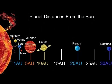 Astronomy - Ch. 7: The Solar Sys - Comparative Planetology (13 of ...