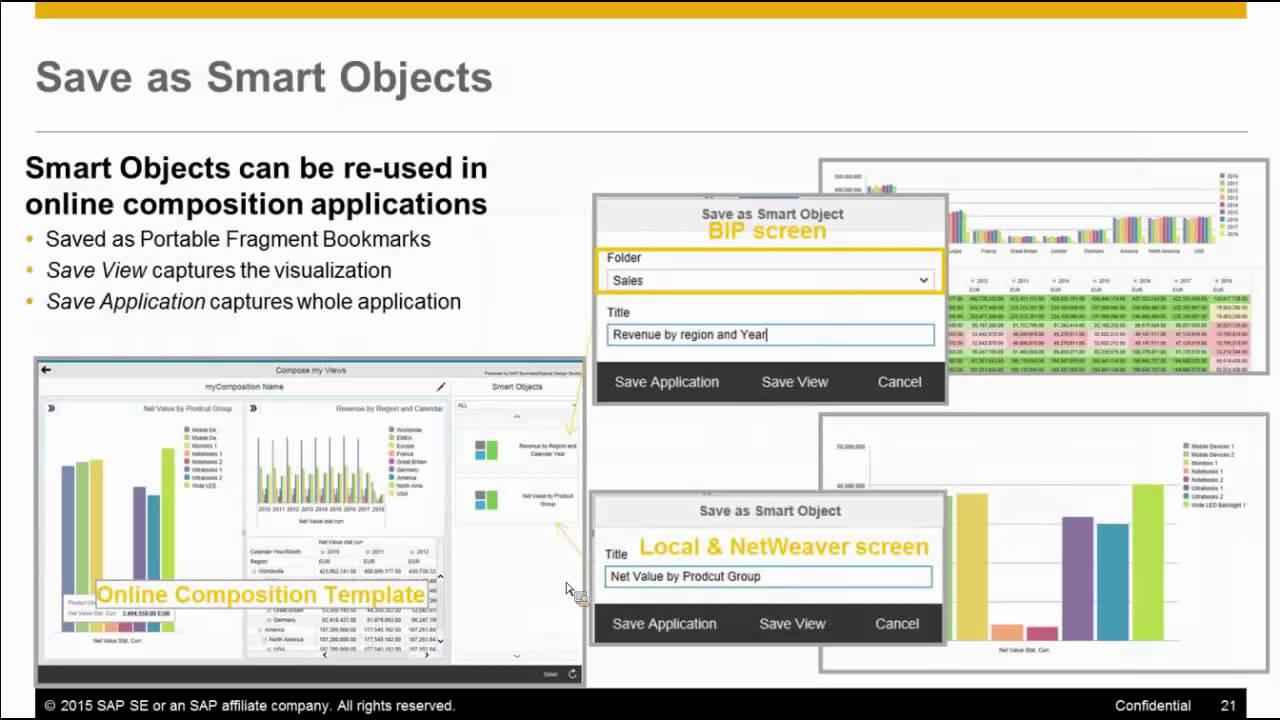 sap design studio - creating dashboards with predefined templates, Presentation templates