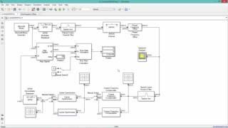 проектирование систем связи в MATLAB и Simulink. Часть 3