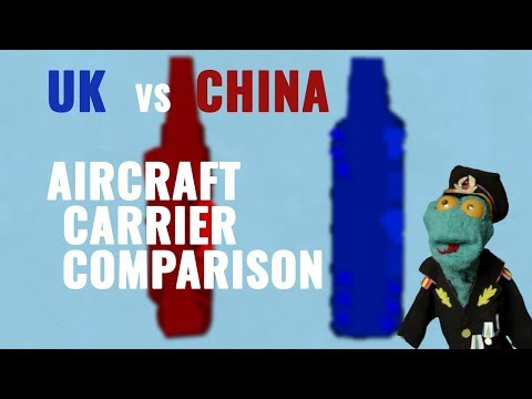 UK vs China: Aircraft carrier comparison