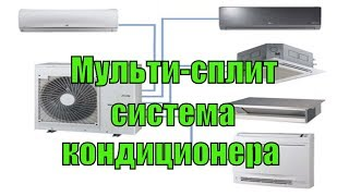 Мульти-сплит система кондиционера! что это такое? Покупать или нет? На две комнаты.(, 2018-02-09T06:56:59.000Z)