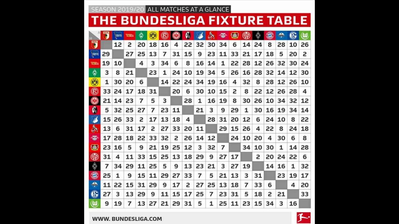 Oddset Spielplan 1. Bundesliga