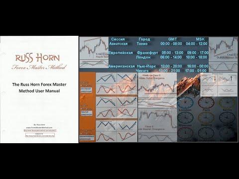 Forex Master Method. Метод форекс мастера/Расс Хорн. Полный мануал (251 стр). Всё о дивергенциях!