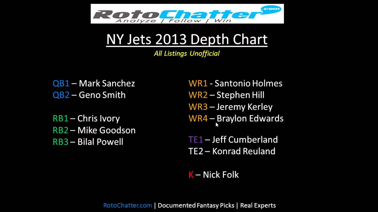 Ny Jets Depth Chart 2017 Rotochatter New York