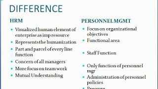 NATURE AND SCOPE OF HRM