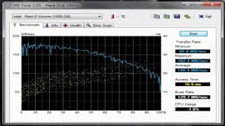 Raid0 Intel ICH10 vs JMicron JMB363 EVGA X58 Onboard raid controler