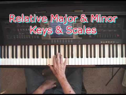 Relative Major & Minor Keys & Scales