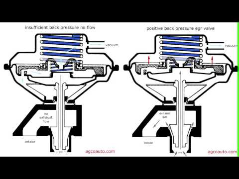 How An EGR Valve Works