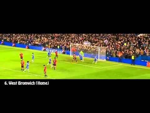 Download Eden Hazard   All Goals Season 2013 14   English Commentary HD   YouTube2