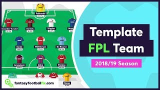 What's Currently the Most Popular Starting FPL Squad?   fantasyfootballfix.com